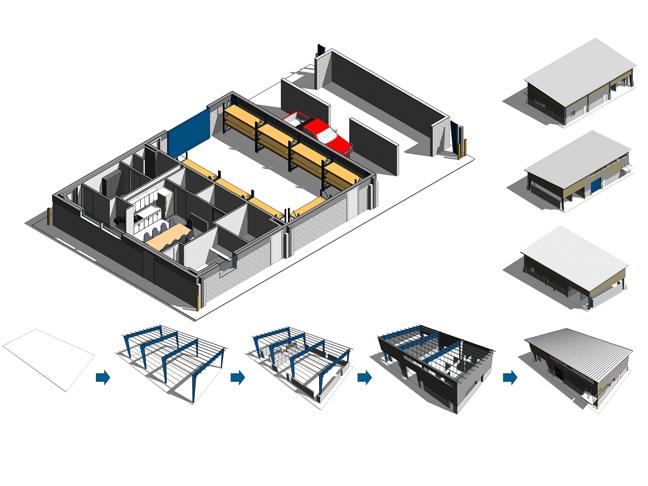 CXS Process-SM